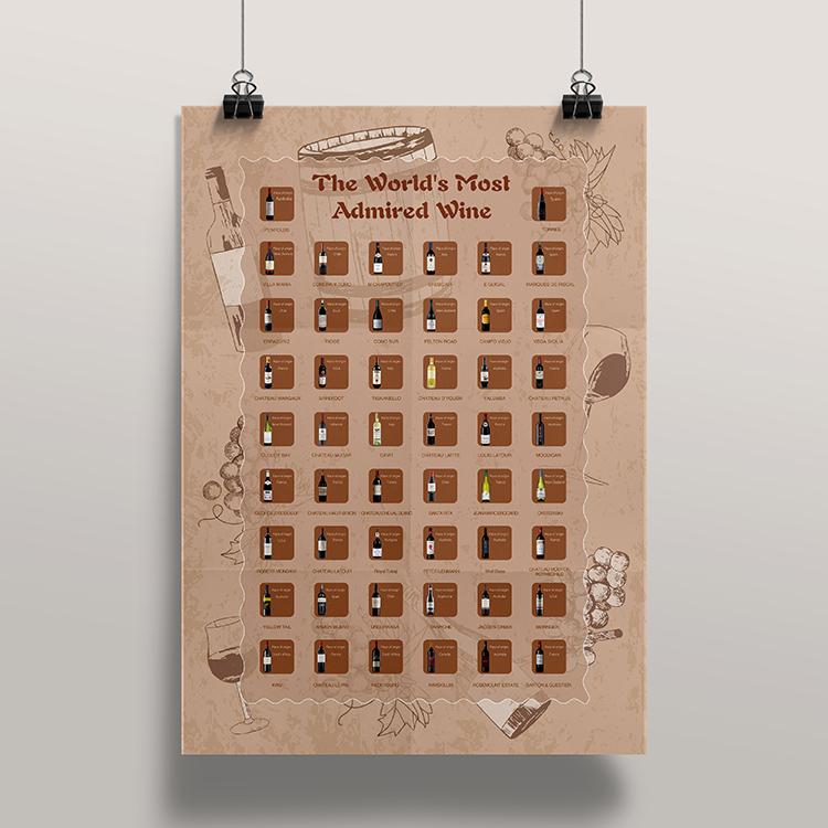 Dezheng bucket list scratch poster Supply-1