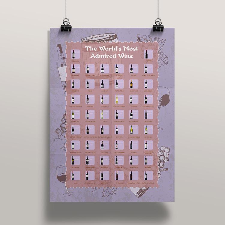 Original design scratchable 50 red wine bucket list poster hot sale in Amazon