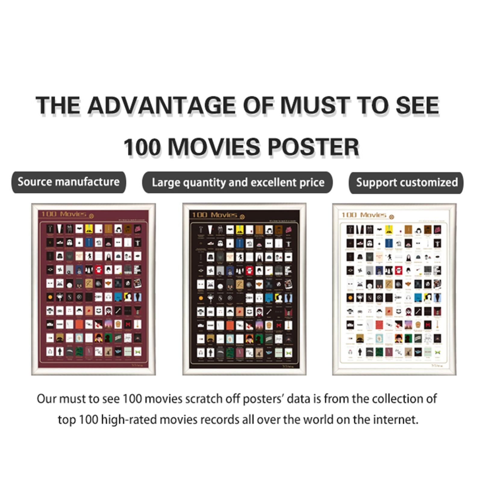 news-Top 100 moviesscratch off poster from IMDb-Dezheng-img